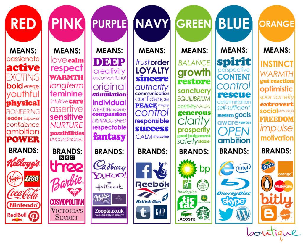 Psicología del color por marcas 2